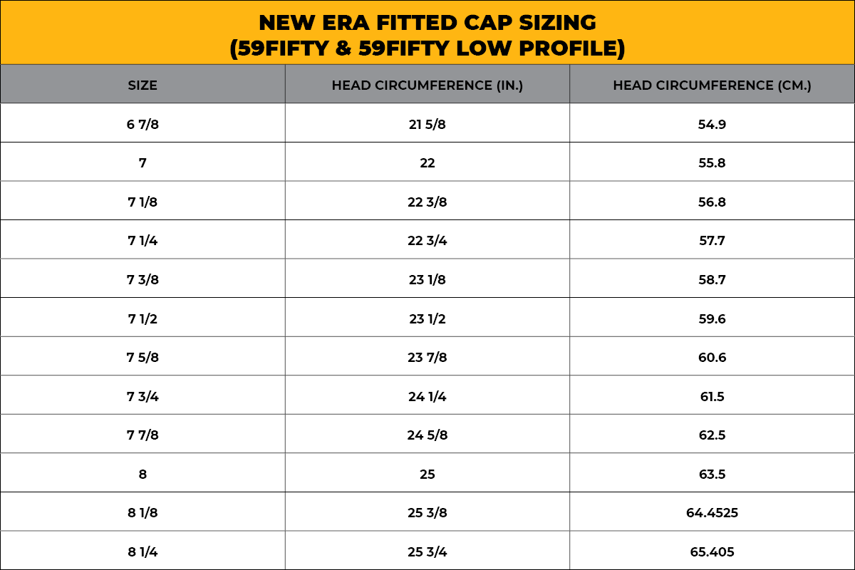 NEW ERA FITTED CAP SIZE CHART - 59FIFTY
