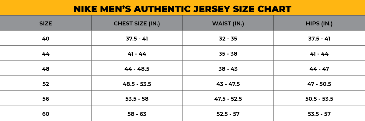 NIKE MEN'S AUTHENTIC JERSEY SIZE CHART - NEW FIT